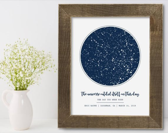 Personalized frame universe print